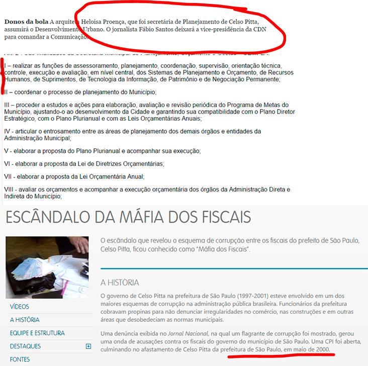 Conheça a Ficha Corrida dos secretários de João Dória Jr